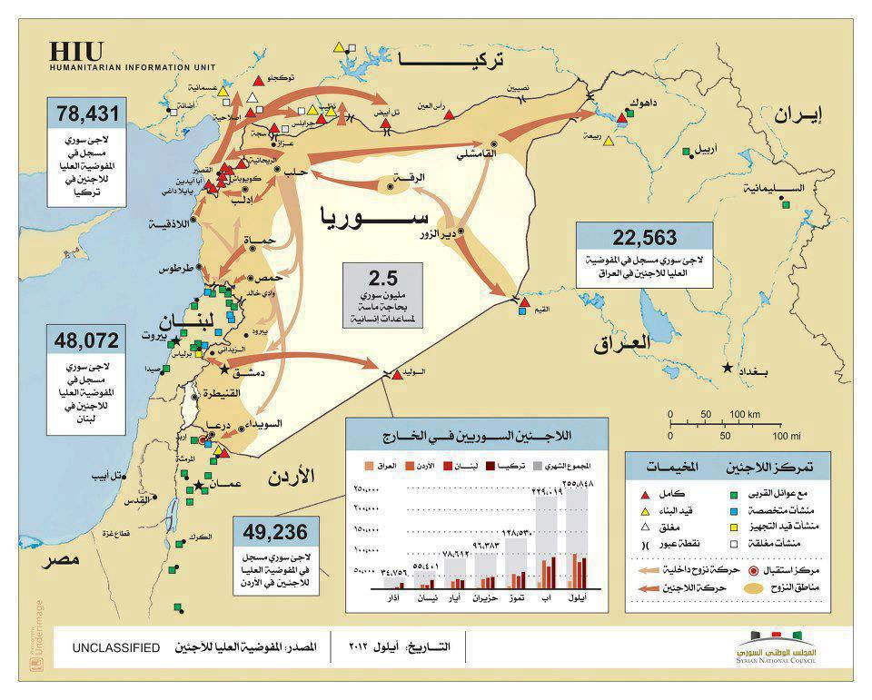 تحميل كتب حول الازمة السورية